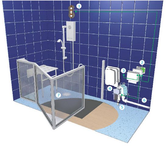 Disabled Wet Rooms Bathtime Mobility